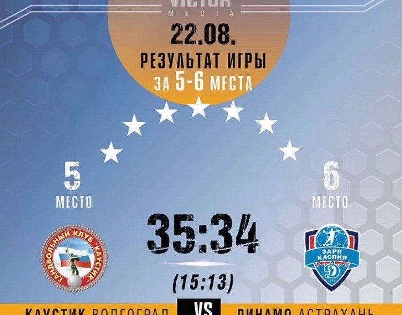 Команда «Динамо» Астрахань заняла 6 место.